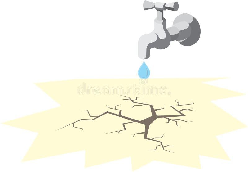 Ξηρασία, έλλειψη νερού στον πλανήτη στοκ εικόνες