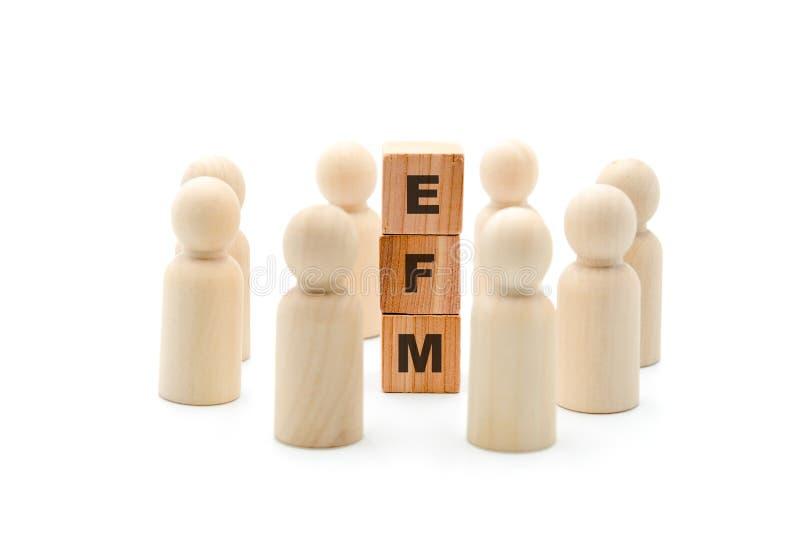 Ξύλινοι αριθμοί ως επιχειρησιακή ομάδα στον κύκλο γύρω από τη διαχείριση επιχειρηματικής ανατροφοδότησης αρκτικολέξων EFM στοκ εικόνες με δικαίωμα ελεύθερης χρήσης