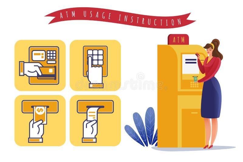 Οδηγία χρήσης πληρωμών του ATM απεικόνιση αποθεμάτων