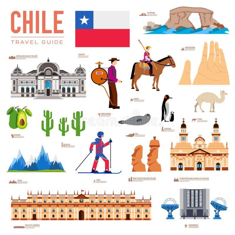 Οδηγός διακοπών ταξιδιού της Χιλής χώρας των αγαθών, των θέσεων και των χαρακτηριστικών γνωρισμάτων Σύνολο αρχιτεκτονικής, μόδα,  ελεύθερη απεικόνιση δικαιώματος