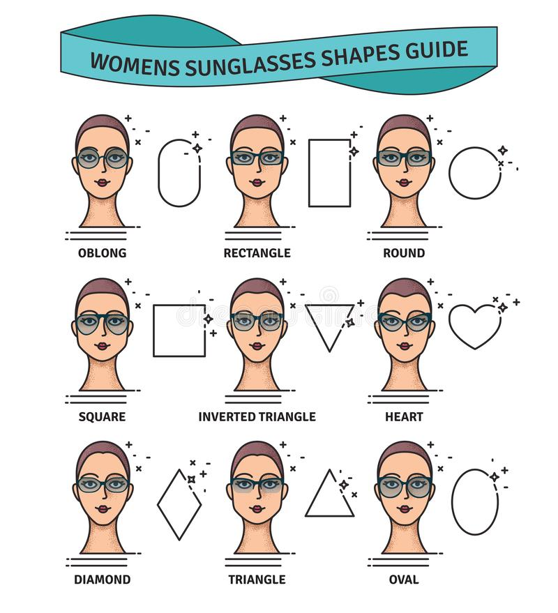 Οδηγός μορφών γυαλιών ηλίου Μορφές γυαλιών ηλίου γυναικών που αντιστοιχούνται τη μορφή προσώπου Διάφορες μορφές γυαλιών ηλίου διά απεικόνιση αποθεμάτων