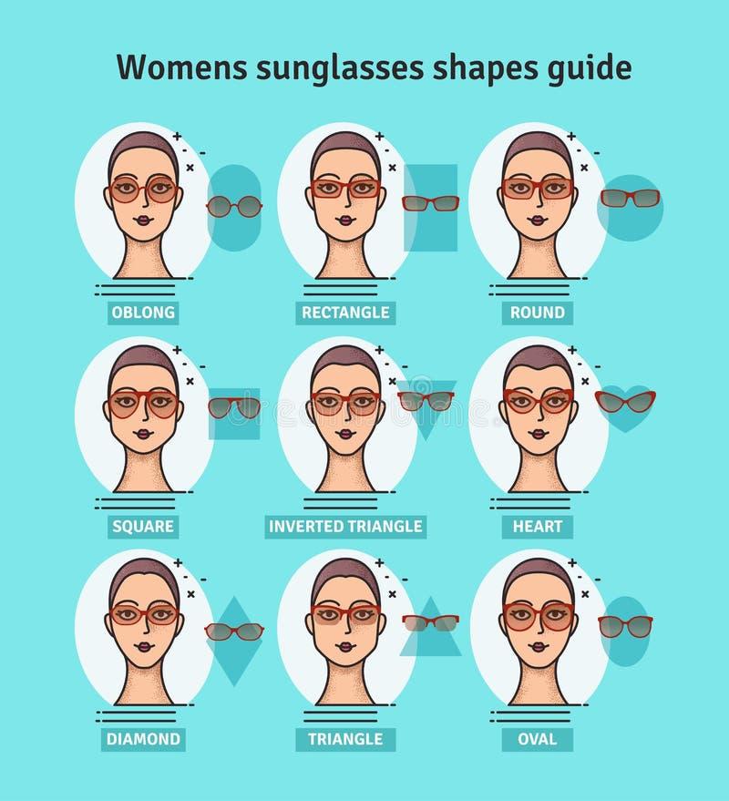 Οδηγός μορφών γυαλιών ηλίου Μορφές γυαλιών ηλίου γυναικών που αντιστοιχούνται τη μορφή προσώπου Διάφορες μορφές γυαλιών ηλίου διά διανυσματική απεικόνιση