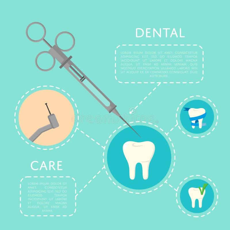 Οδοντικό έμβλημα προσοχής με τα ιατρικά όργανα απεικόνιση αποθεμάτων