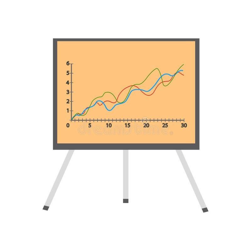 Οθόνη παρουσίασης με τις γραμμές αποθεμάτων που απομονώνονται απεικόνιση αποθεμάτων