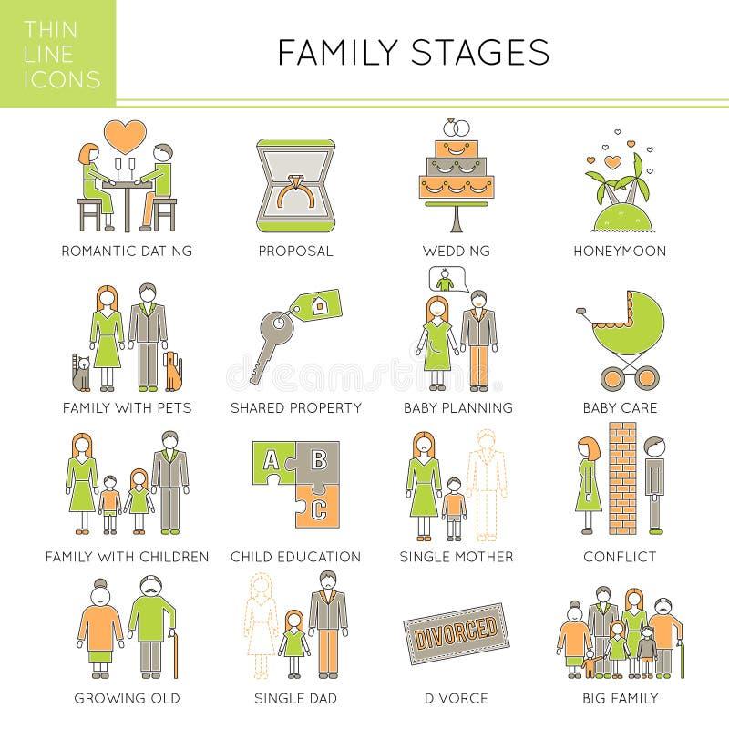 Οικογενειακά στάδια καθορισμένα ελεύθερη απεικόνιση δικαιώματος