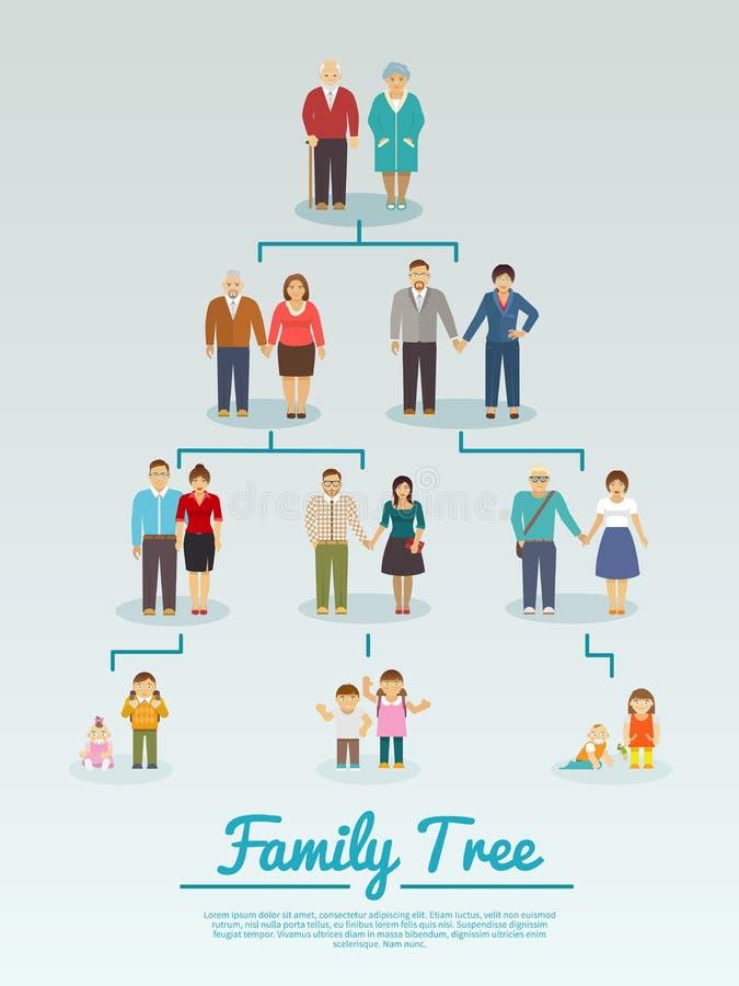 Οικογενειακό δέντρο επίπεδο ελεύθερη απεικόνιση δικαιώματος