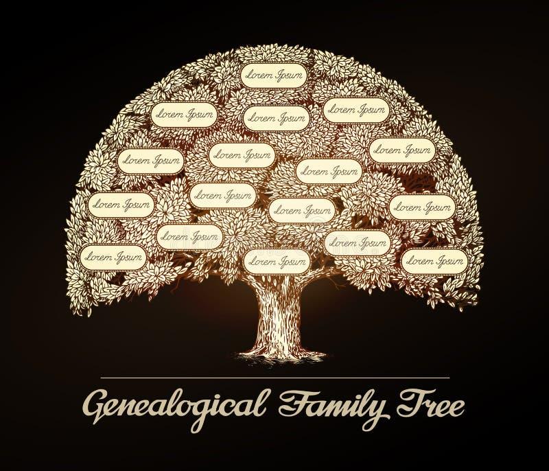 Οικογενειακό δέντρο στο εκλεκτής ποιότητας ύφος Γενεαλογία, καταγωγή, δυναστεία διανυσματική απεικόνιση