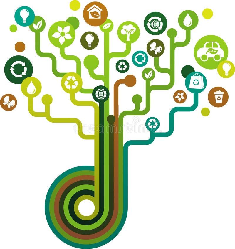 οικολογικό πράσινο δέντρ& διανυσματική απεικόνιση