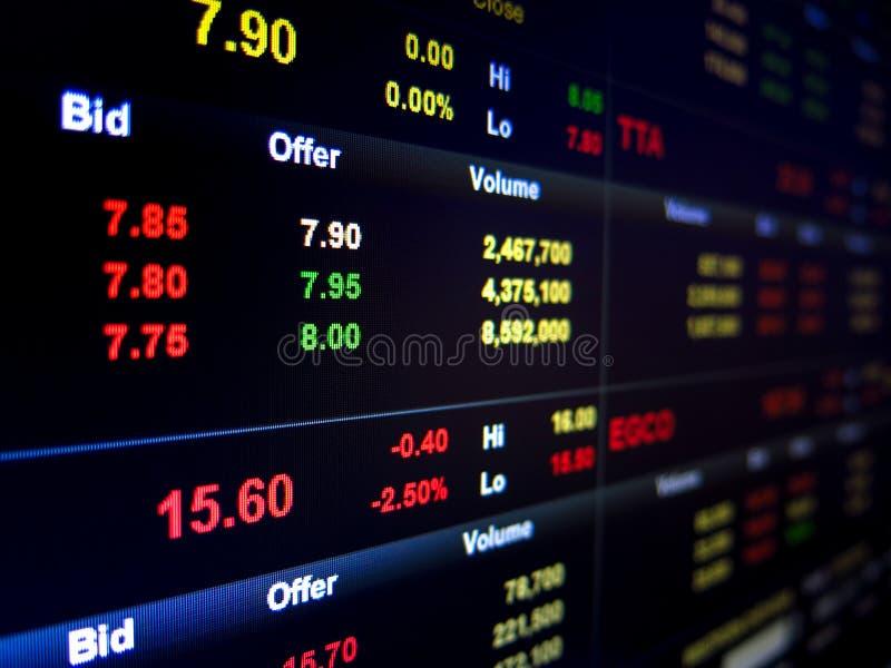 Οικονομικές δραστηριότητες σε έναν υπολογιστή στοκ εικόνες