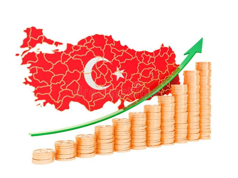 Οικονομική ανάπτυξη της έννοιας της Τουρκίας, τρισδιάστατη απόδοση απεικόνιση αποθεμάτων