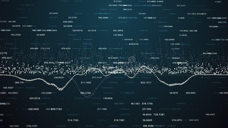 Οικονομικοί αριθμοί και διαγράμματα που παρουσιάζουν αυξανόμενα κέρδη ελεύθερη απεικόνιση δικαιώματος