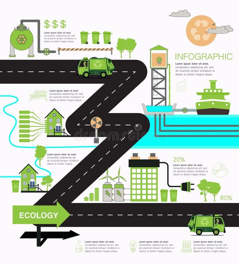 Οικολογία Infographic διανυσματική απεικόνιση