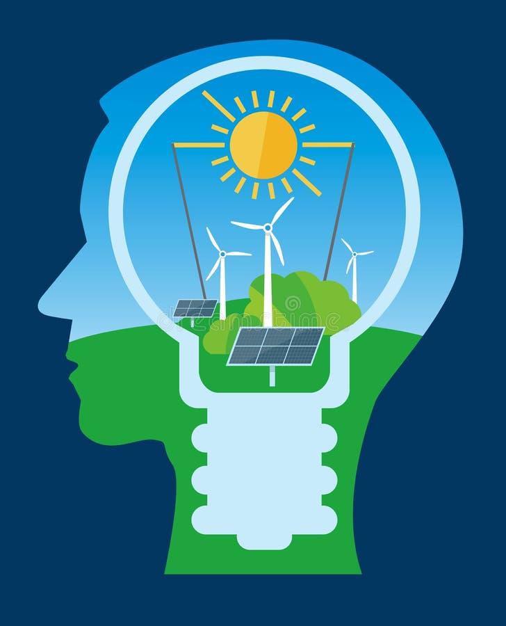Οικολογική πράσινη ενέργεια σκέψης ελεύθερη απεικόνιση δικαιώματος