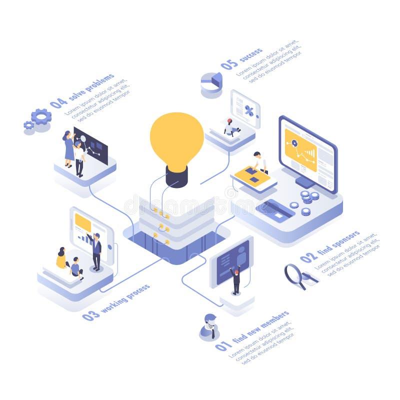 Οι άνθρωποι εργάζονται σε μια ομάδα και επιτυγχάνουν το στόχο Έννοια ξεκινήματος Προωθήστε ένα νέο προϊόν σε μια αγορά Isometric  ελεύθερη απεικόνιση δικαιώματος