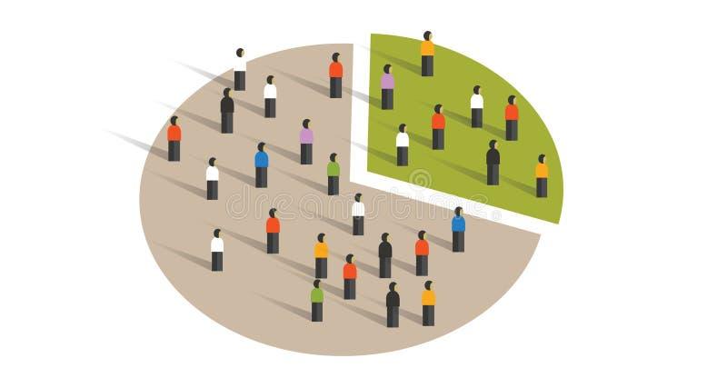 Οι άνθρωποι συσσωρεύουν τις γραφικές στατιστικές δειγματοληψίας ομάδας διαγραμμάτων πιτών ελεύθερη απεικόνιση δικαιώματος