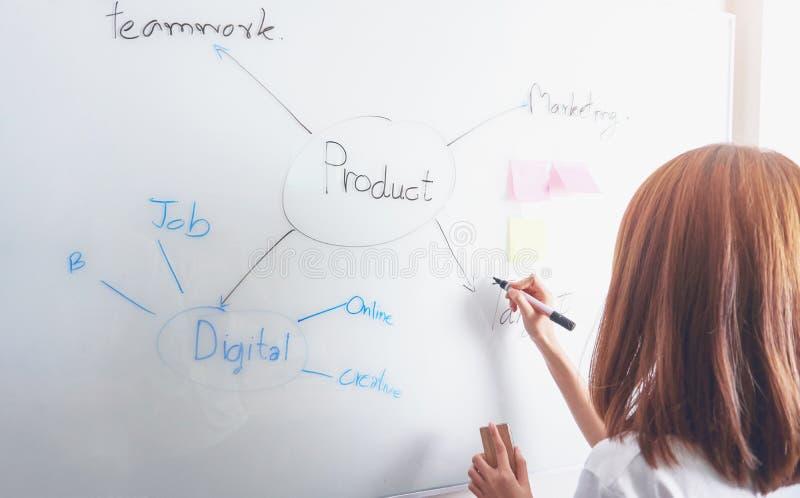 Οι επιχειρησιακές γυναίκες παρουσιάζουν ένα λειτουργώντας διάγραμμα στους πελάτες Για να επιτύχει το στόχο στοκ φωτογραφίες