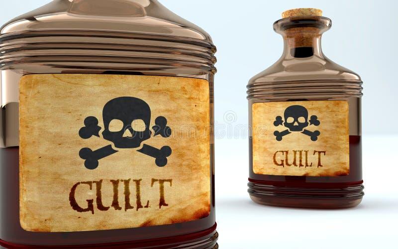 Οι κίνδυνοι και οι βλάβες της ενοχής απεικονίζονται ως ένα δηλητηριώδες μπουκάλι με ενοχή λέξεων, συμβολίζουν αρνητικές πτυχές κα διανυσματική απεικόνιση