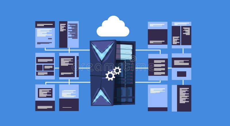 Οι κεντρικοί υπολογιστές σύννεφων προστασίας δεδομένων στρέφονται με τη φιλοξενία infographic, το δίκτυο και τη βάση δεδομένων, κ ελεύθερη απεικόνιση δικαιώματος