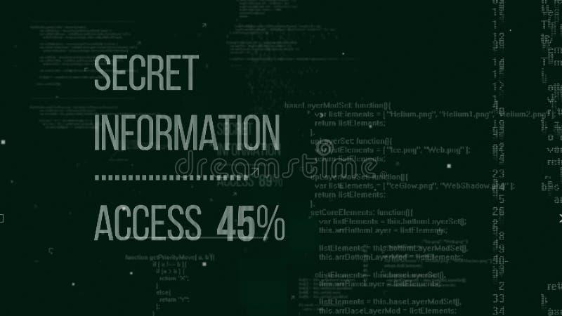 Οι μυστικοί χάκερ κωδικοποιούν την απεικόνιση απεικόνιση αποθεμάτων