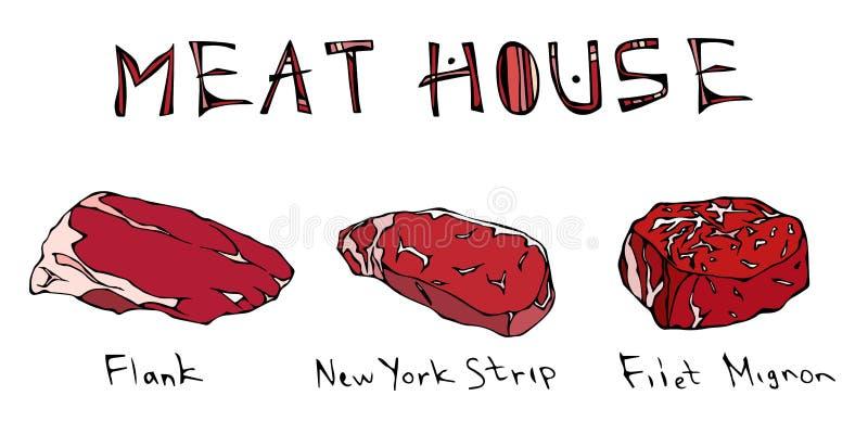 Οι περισσότεροι δημοφιλείς τύποι μπριζόλας καθορισμένοι Περικοπές βόειου κρέατος Τοπ οδηγός κρέατος για το κατάστημα χασάπηδων ή  διανυσματική απεικόνιση