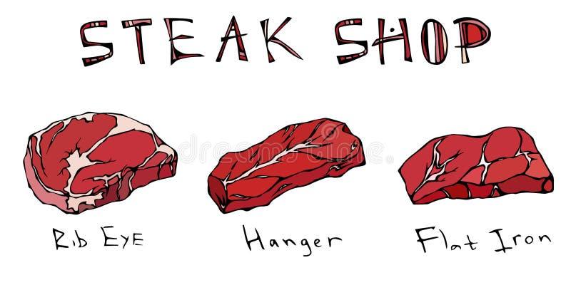 Οι περισσότεροι δημοφιλείς τύποι μπριζόλας καθορισμένοι Περικοπές βόειου κρέατος Τοπ οδηγός κρέατος για το κατάστημα χασάπηδων ή  ελεύθερη απεικόνιση δικαιώματος