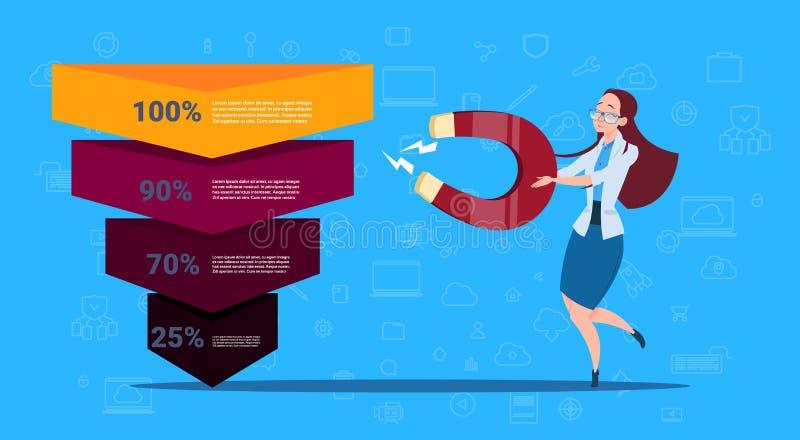 Οι πωλήσεις μαγνητών λαβής γυναικών διοχετεύουν τη σκηνική επιχείρηση infographic έννοια διαγραμμάτων αγορών πέρα από το μπλε διά ελεύθερη απεικόνιση δικαιώματος
