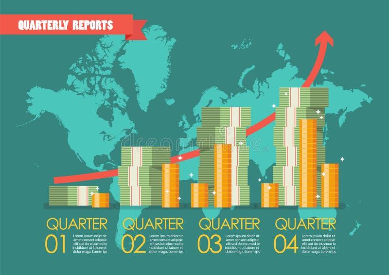 Οι τριμηνιαίες εκθέσεις με το wolrld χαρτογραφούν infographic ελεύθερη απεικόνιση δικαιώματος
