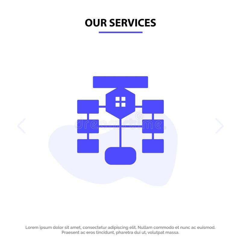 Οι υπηρεσίες μας απεικονίζουν, ροή, διάγραμμα, στοιχεία, στερεό πρότυπο καρτών Ιστού εικονιδίων Glyph βάσεων δεδομένων απεικόνιση αποθεμάτων