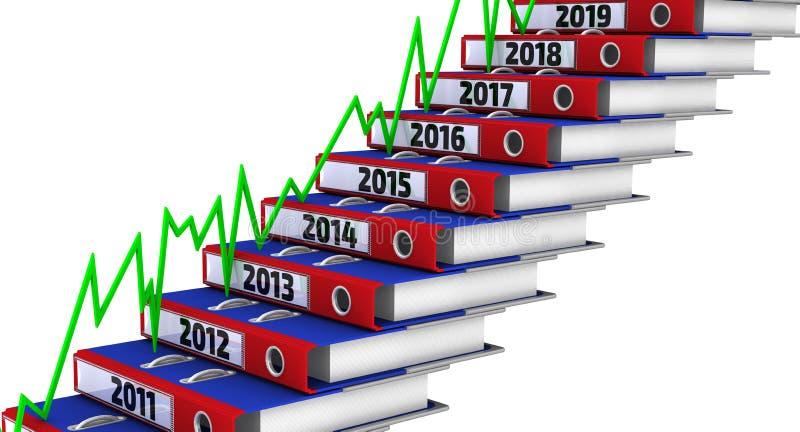 Οι φάκελλοι που συσσωρεύθηκαν γραφική παράσταση υπό μορφή βημάτων, χαρακτήρισαν τα έτη 2011-2019, και την πράσινη απεικόνιση αποθεμάτων
