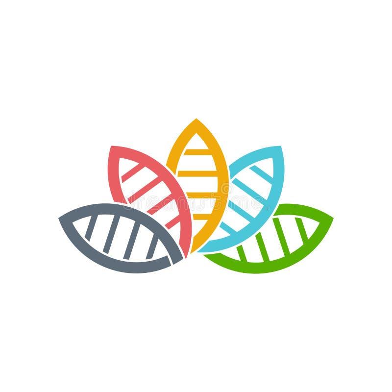 Ομάδα της βιολογίας DNA λογότυπου φύλλων ελεύθερη απεικόνιση δικαιώματος