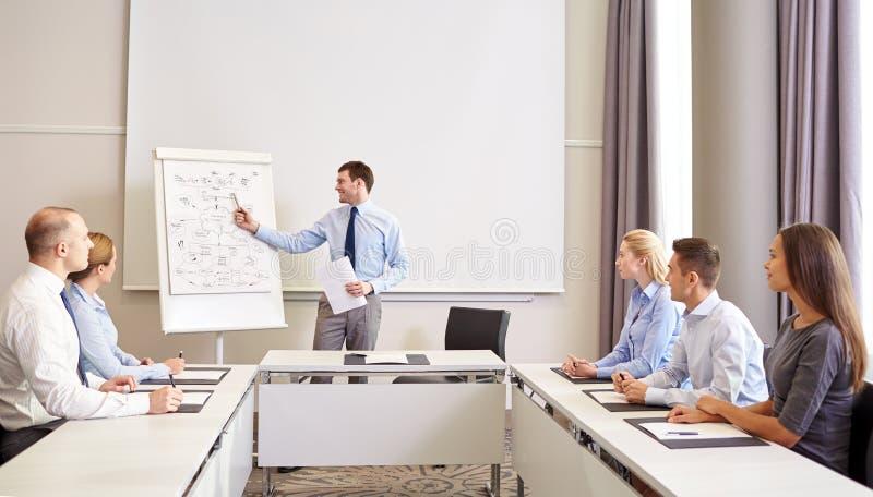 Ομάδα χαμογελώντας businesspeople συνεδρίασης στην αρχή στοκ εικόνα με δικαίωμα ελεύθερης χρήσης