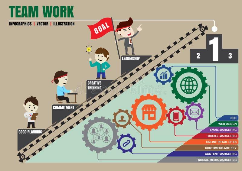 Ομαδική εργασία στην επιτυχή επιχείρηση, πρότυπο απεικόνιση αποθεμάτων