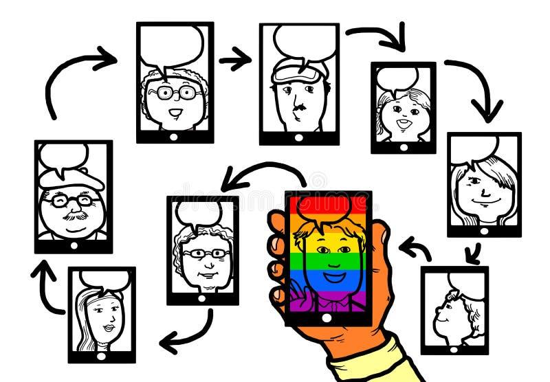 Ομοφυλόφιλο ομοφυλοφιλικό σημαντικό κοινωνικό δίκτυο μέσων ελεύθερη απεικόνιση δικαιώματος