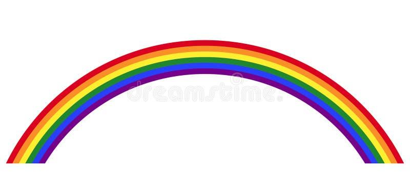 Ομοφυλοφιλικό ουράνιο τόξο υπερηφάνειας, μετακίνηση LGBT διανυσματική απεικόνιση