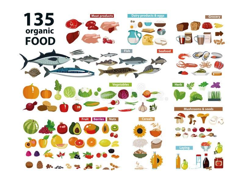 135 οργανικά προϊόντα απεικόνιση αποθεμάτων