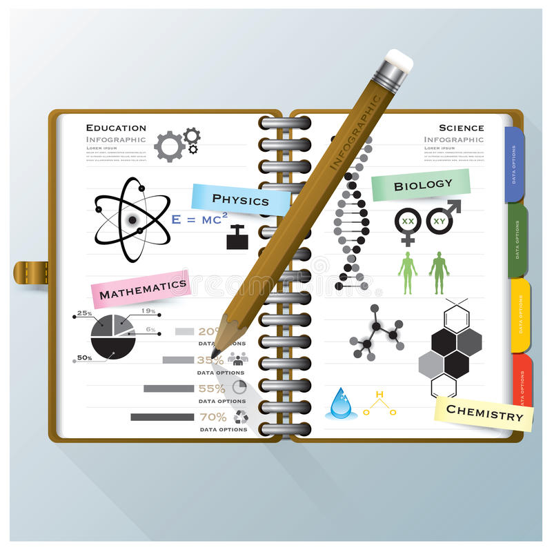 Οργανώστε την επιστήμη και το σχέδιο Templ σημειωματάριων Infographic εκπαίδευσης διανυσματική απεικόνιση