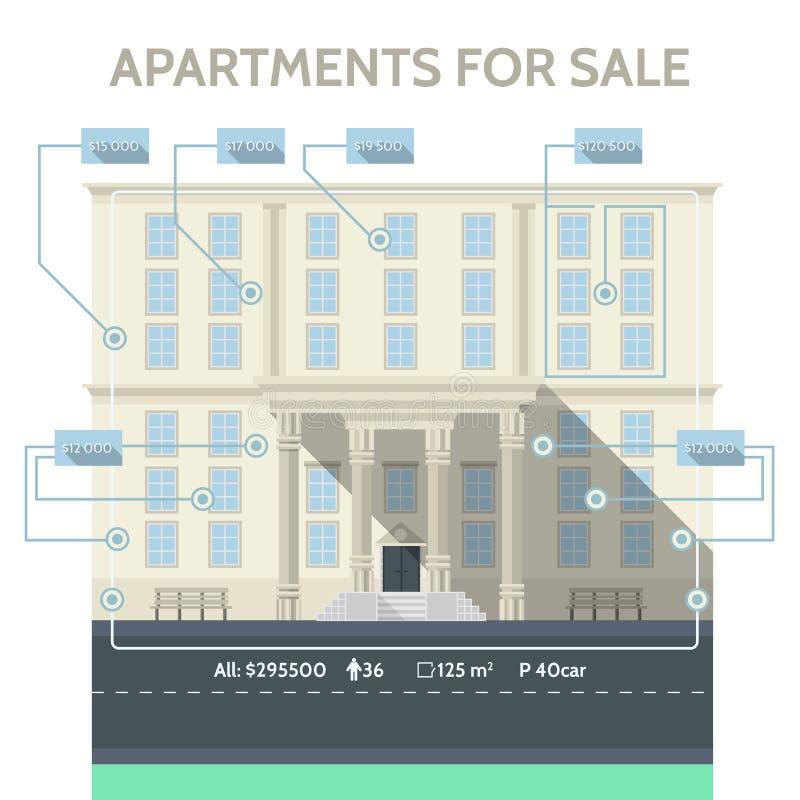 Οριζόντια infographic για τα διαμερίσματα πώλησης απεικόνιση αποθεμάτων