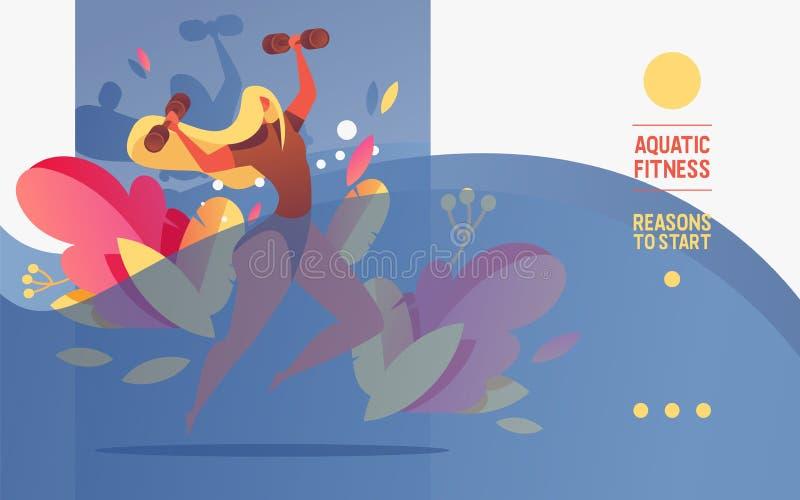 Οριζόντιο έμβλημα με τη νέα γυναίκα στη λίμνη με τα barbells που κάνουν το waterobics ή τη αερόμπικ νερού Αγαθό προτύπων για τις  ελεύθερη απεικόνιση δικαιώματος
