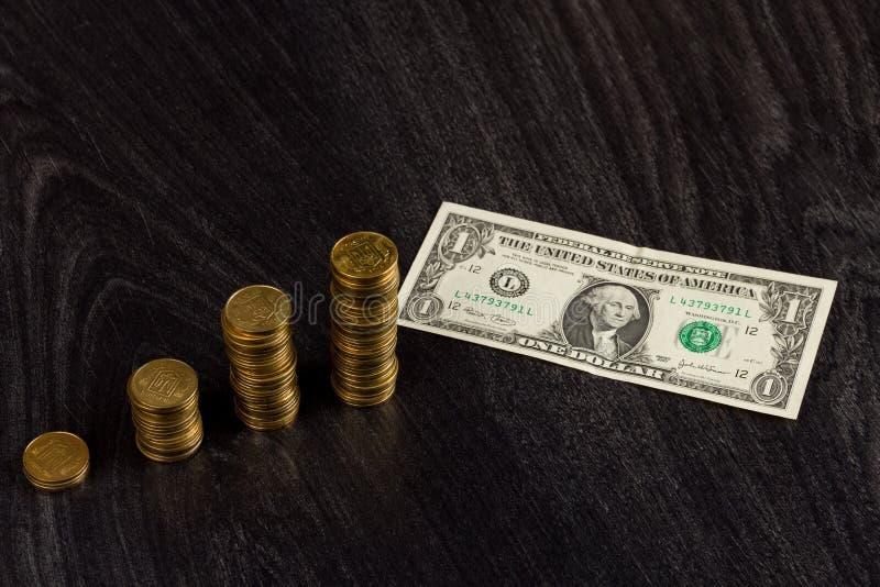 Ουκρανική οικονομική κρίση: hryvnia ποσοστού νομίσματος στο δολάριο στοκ εικόνα με δικαίωμα ελεύθερης χρήσης