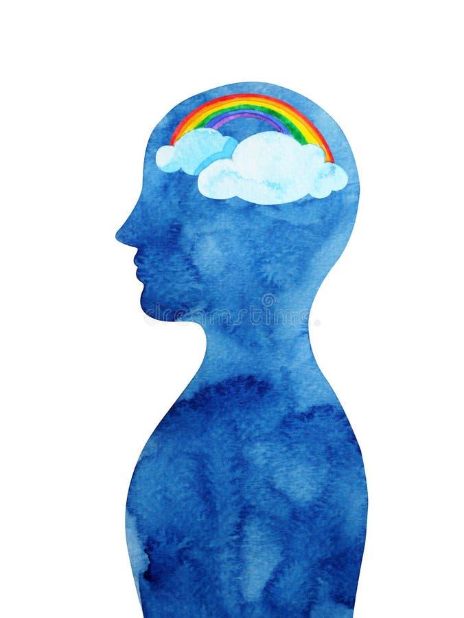 Ουράνιο τόξο στην ανθρώπινη επικεφαλής αφηρημένη σκεπτόμενη ζωγραφική watercolor απεικόνιση αποθεμάτων