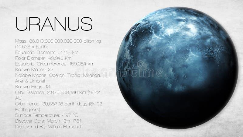 Ουρανός - η υψηλή ανάλυση Infographic παρουσιάζει ενός στοκ φωτογραφία
