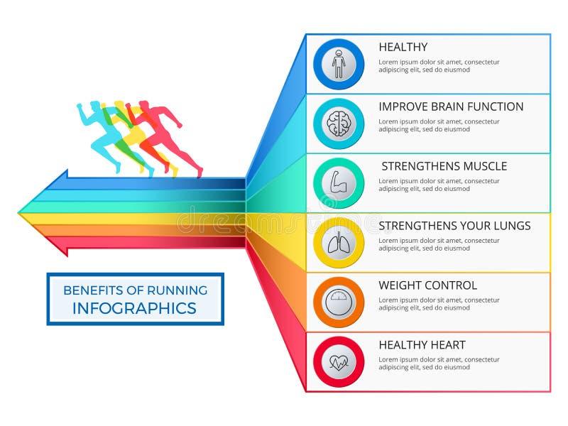 Οφέλη το infographics υγιής τρόπος ζωής έννοιας Πρότυπο Infographics διανυσματική απεικόνιση
