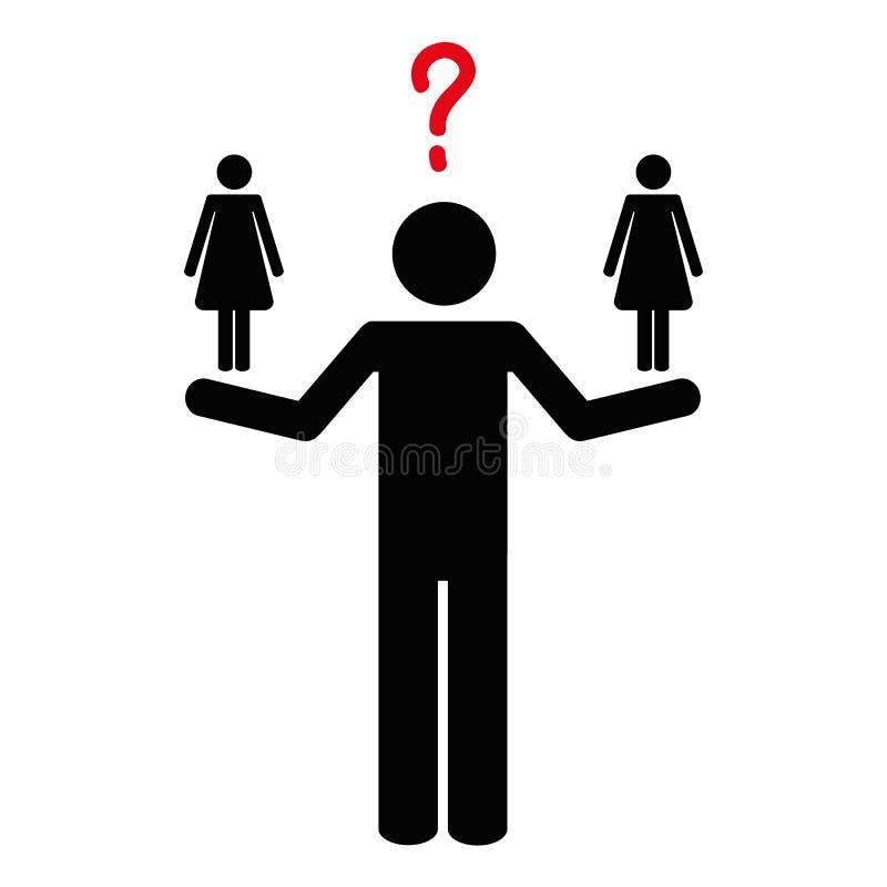 Ο άνδρας δεν μπορεί να αποφασίσει μεταξύ του εικονογράμματος δύο γυναικών ελεύθερη απεικόνιση δικαιώματος