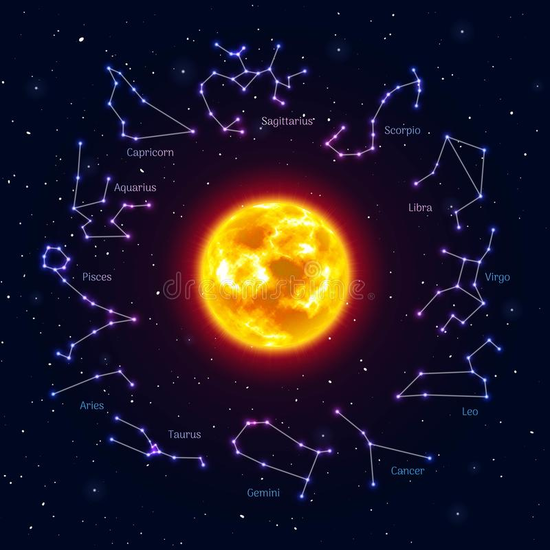 Ο ήλιος περιέβαλε zodiac τα σημάδια, υπόβαθρο νυχτερινού ουρανού, ρεαλιστικό απεικόνιση αποθεμάτων