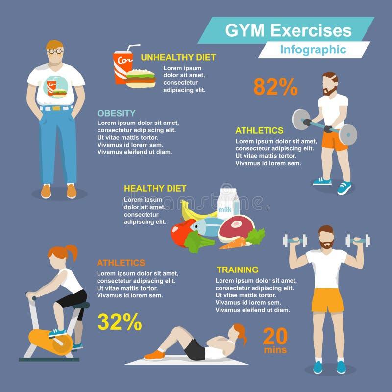 Ο αθλητισμός γυμναστικής ασκεί infographic διανυσματική απεικόνιση