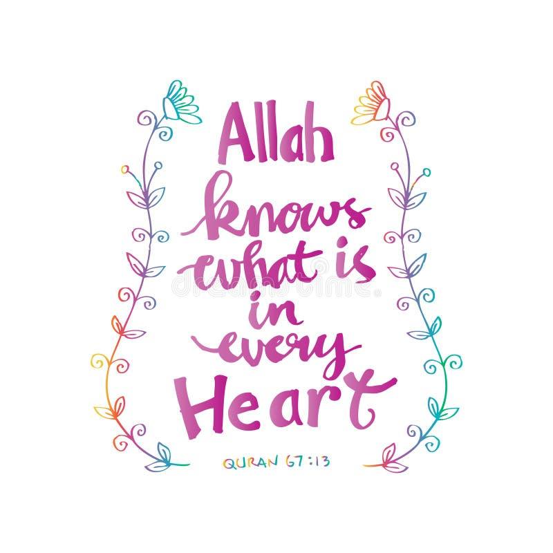 Ο Αλλάχ ξέρει τι είναι σε κάθε καρδιά Ισλαμικά αποσπάσματα Quran ελεύθερη απεικόνιση δικαιώματος