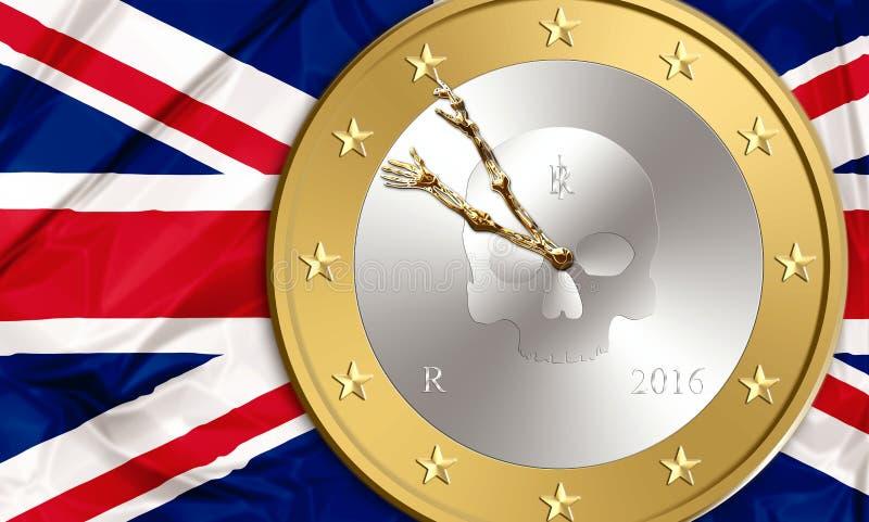 Ο βρετανικός χρόνος απεικόνιση αποθεμάτων