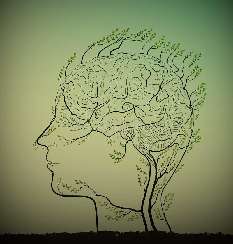 Ο εγκέφαλος ατόμων μοιάζει με το δέντρο με τους πράσινους κλάδους, βοτανική ιατρική ενάντια στην ασθένεια εγκεφάλου, έννοια εικον απεικόνιση αποθεμάτων
