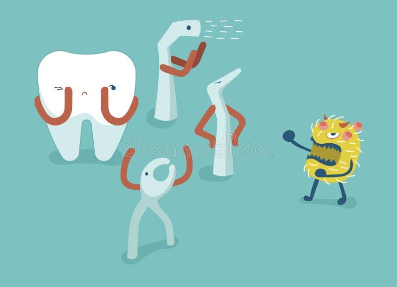 Ο εξοπλισμός των οδοντικών βακτηριδίων πάλης για προστατεύει το δόντι, τα δόντια και την έννοια δοντιών οδοντικού διανυσματική απεικόνιση