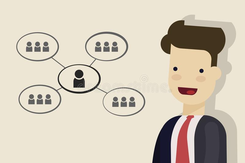 Ο επιχειρηματίας ή ο διευθυντής εξετάζει τις επιχειρησιακές διαδικασίες Το σχέδιο της αλληλεπίδρασης μεταξύ των ανθρώπων κλείνει  απεικόνιση αποθεμάτων
